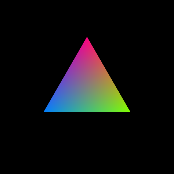 WebGL colorized triangle